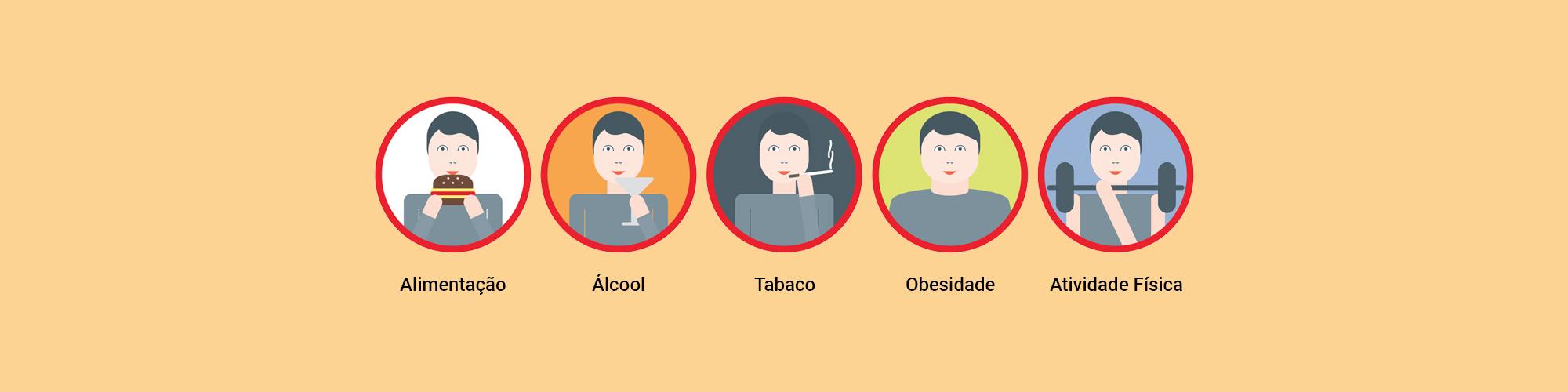 Atividade Física / Alimentação / Álcool / Tabaco / Obesidade